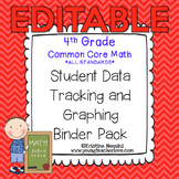 Editable Student Data Tracking Binder | Data Graphing: 4th Grade Math