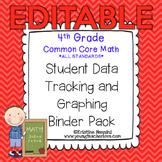 Student Data Tracking Binder - 4th Grade Math - Editable