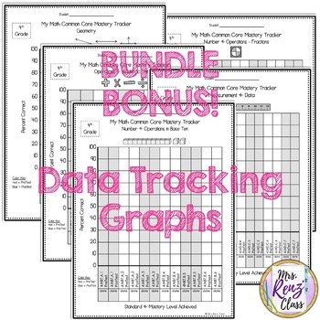 4th Grade Math Student Data Tracking Bundled Set (5 point scale)