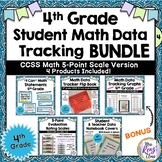 4th Grade Math Student Data Tracking Bundled Set (Common Core 5 point scale)