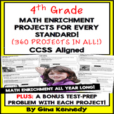 4th Grade Math Test-Prep & Enrichment Projects BUNDLE, ALL YEAR