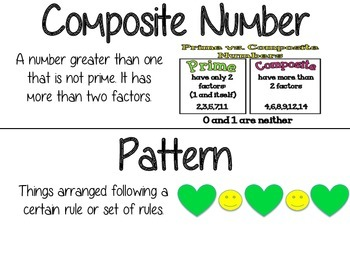 4th Grade Common Core Math Vocabulary & Word Wall Cards
