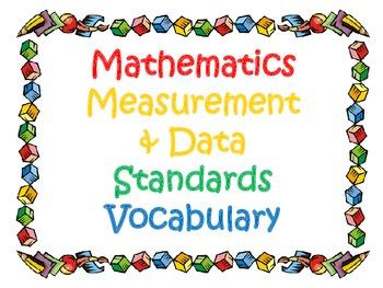 4th Grade Common Core Math Vocabulary Cards Set 2