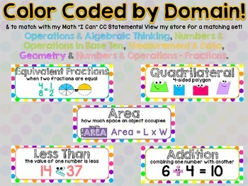 4th Grade Common Core Math Vocabulary Word Wall (Polka Dots)