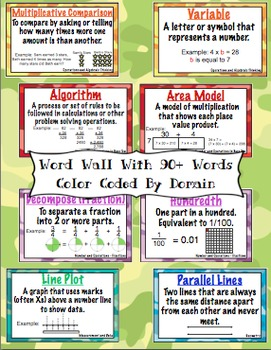 4th Grade Common Core Math Vocabulary Word Wall and More (Camouflage Edition)