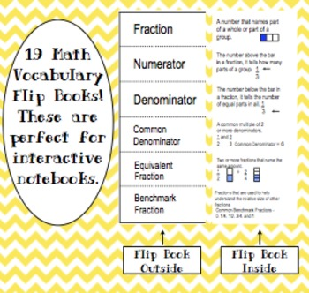 4th Grade Common Core Math Vocabulary Word Wall and More (Chevron Edition)