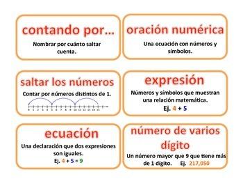 4th Grade Common Core Math Vocabulary Words in Spanish
