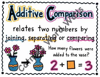 4th Grade Common Core Math Word Wall