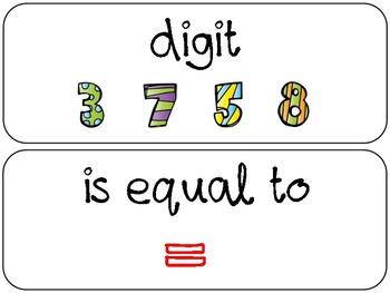 4th Grade Common Core Math Word Wall (McGraw-Hill)