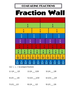 4th Grade Common Core Math Workbook for all students
