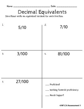 4th Grade Common Core Math: Writing Fractions as Decimals (4.NF.C.6)