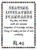 4th Grade Common Core Math and Reading Posters: Stars Theme
