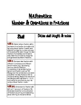4th Grade Common Core: Mathematics