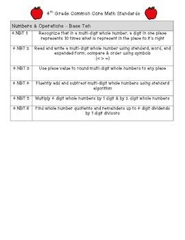 4th Grade Common Core Mathematics Standards