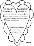 4th Grade Common Core Open Ended Valentine's Day Assessment Task (Fractions)