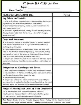 4th Grade Common Core Planning Templates