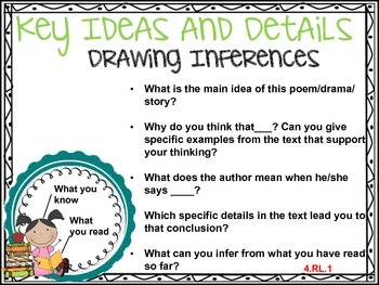 Common Core Posters & Question Stems (4th Grade)