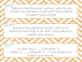 4th Grade Common Core Question Stems