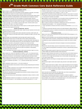 4th Grade Common Core Quick Reference Sheet, ELA and Math