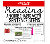 4th Grade Common Core Reading Sentence Stems Posters