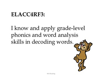 4th Grade Common Core Reading--Student Friendly--Monkey Clipart