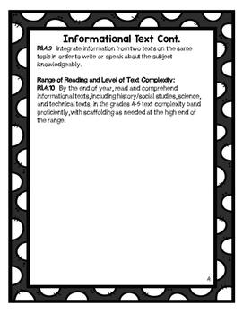 4th Grade Common Core Standards Cheat Sheets