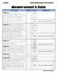4th Grade Common Core Standards Checklist