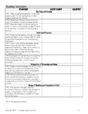 4th Grade Common Core Standards Checklist – Language Arts & Math