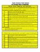 4th Grade MATH/LITERACY Common Core Standards, Checklists and Student Portfolio