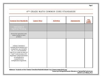 4th Grade Common Core Standards Math Lesson Plan Charts