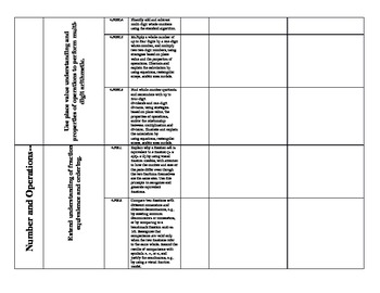 4th Grade Common Core State Standards Math Outline