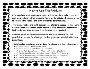 4th Grade Common Core Student Data Tracker