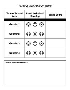 4th Grade Common Core Student Self-Eval. Data Tracker