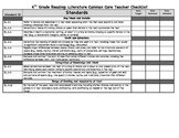 4th Grade Common Core Teacher Checklist