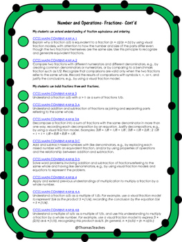 4th Grade Common Core Test Prep Checklist