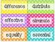 4th Grade Common Core Tier II ELA Vocabulary Word Wall