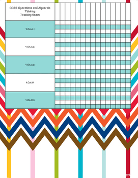 4th Grade Common Core Tracking Sheets for Math