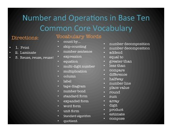 4th grade common core math vocabulary words by creative teachers for Vocabulary Graphic Organizers 4th grade common core math vocabulary words by creative teachers for teachers