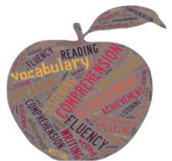 4th Grade Common Core Vocabulary List