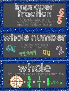 4th Grade Common Core Vocabulary Word Wall: Number and Operations - Fractions