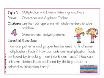 EnVision Math Common Core - 4th Grade Informative Display Pages