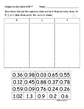 4th Grade Compare Decimals Worksheets, Activities, and Center Common Core 4.NF.7