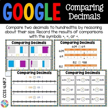4th Grade Comparing Decimals to Hundredths {4.NF.7} Google Classroom