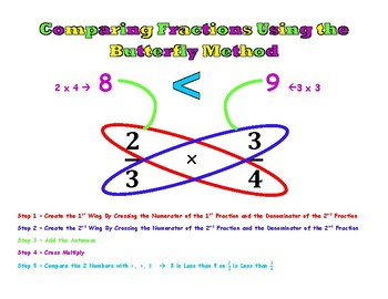 Comparing Fractions Using Common Denominators & Benchmark Fraction CCSS: 4.NF.2