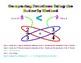 4th Grade Comparing Fractions Using Common  Denominators &