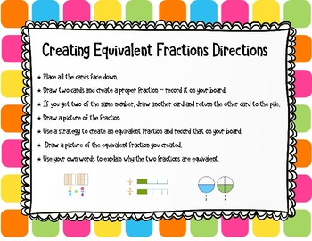 4th Grade Creating Equivalent Fractions & Visual Models CCSS: 4. NF.A.1