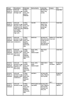 4th Grade Curriculum/Sequence Map for  1st 9 weeks