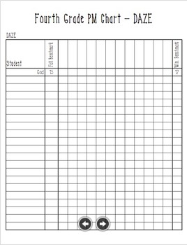 4th Grade DIBELS Next Summary and Progress Monitoring
