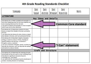4th Grade DIGITAL Reading Standards Checklist