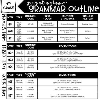 4th Grade Daily Grammar Unit 9
